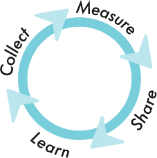 CMSL Circle