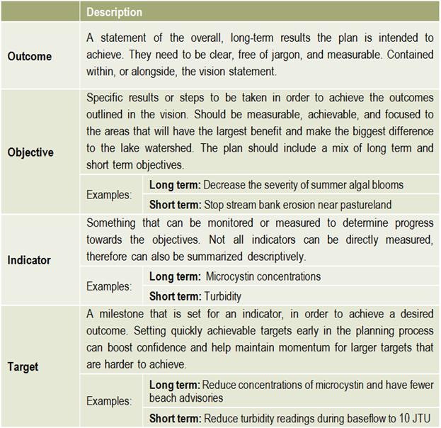 step 8 - outcomes